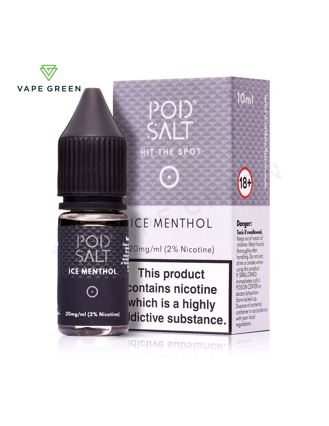 Menthol Cigarette Ban - What you need to know.